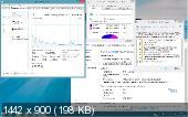 Microsoft Windows 8.1 Enterprise 6.3.9431 x86/x64 Lite Tablet PC (RUS/2013)